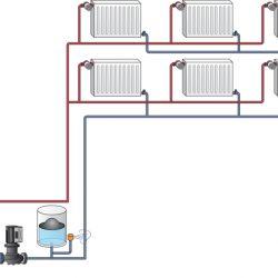 Šildymo-sistemų-montavimasdvejų-vamzdžiu_1