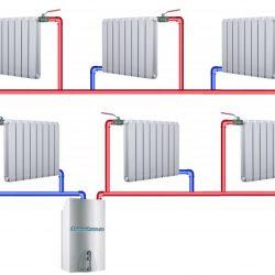 Vienvamždžio-šildymo-sistema
