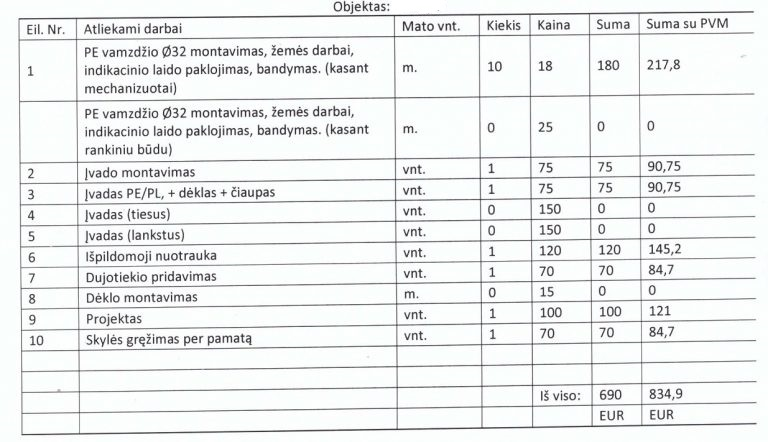 duju-ivedimo-kaina-pajungimas-vilnius-santechnikai-net-768x442